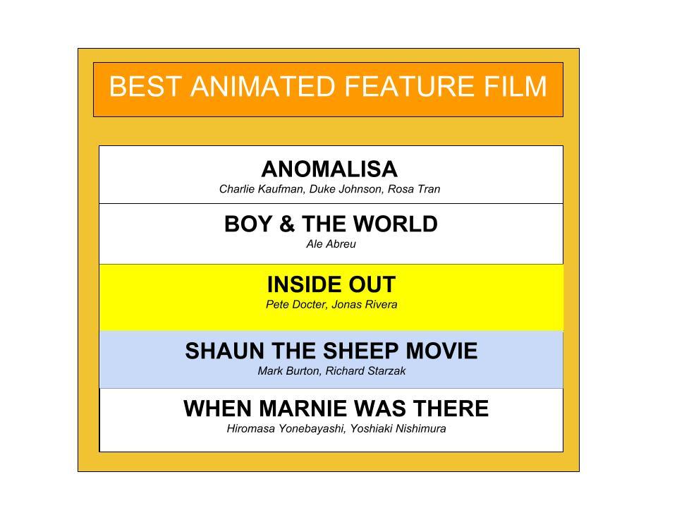 ACADEMY AWARD ANIMATED FILM