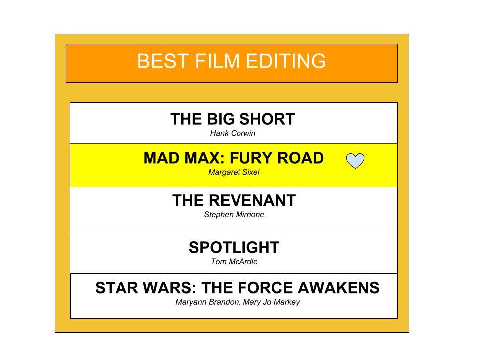 ACADEMY AWARD BEST FILM EDITINJG+