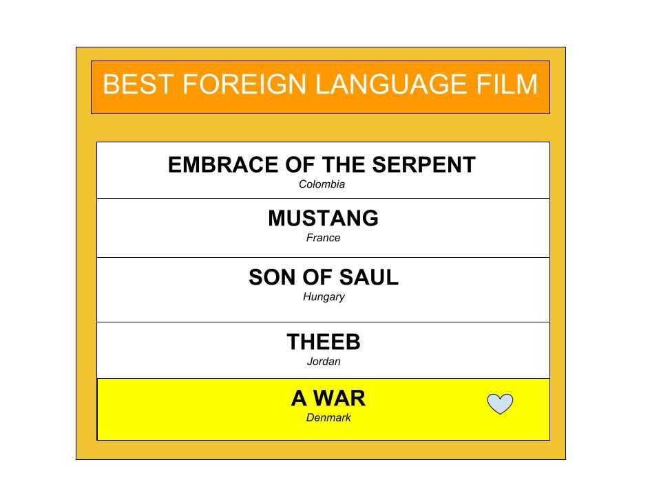 ACADEMY AWARD BEST FOREIGN LANGUAGE FILM