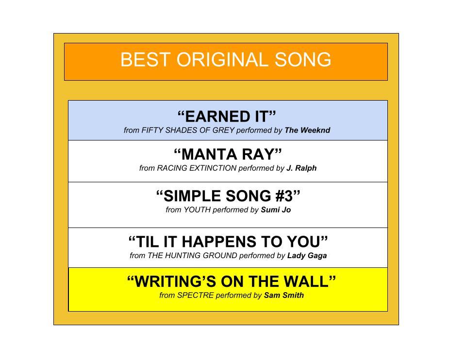 ACADEMY AWARD BEST ORIGINAL SONG