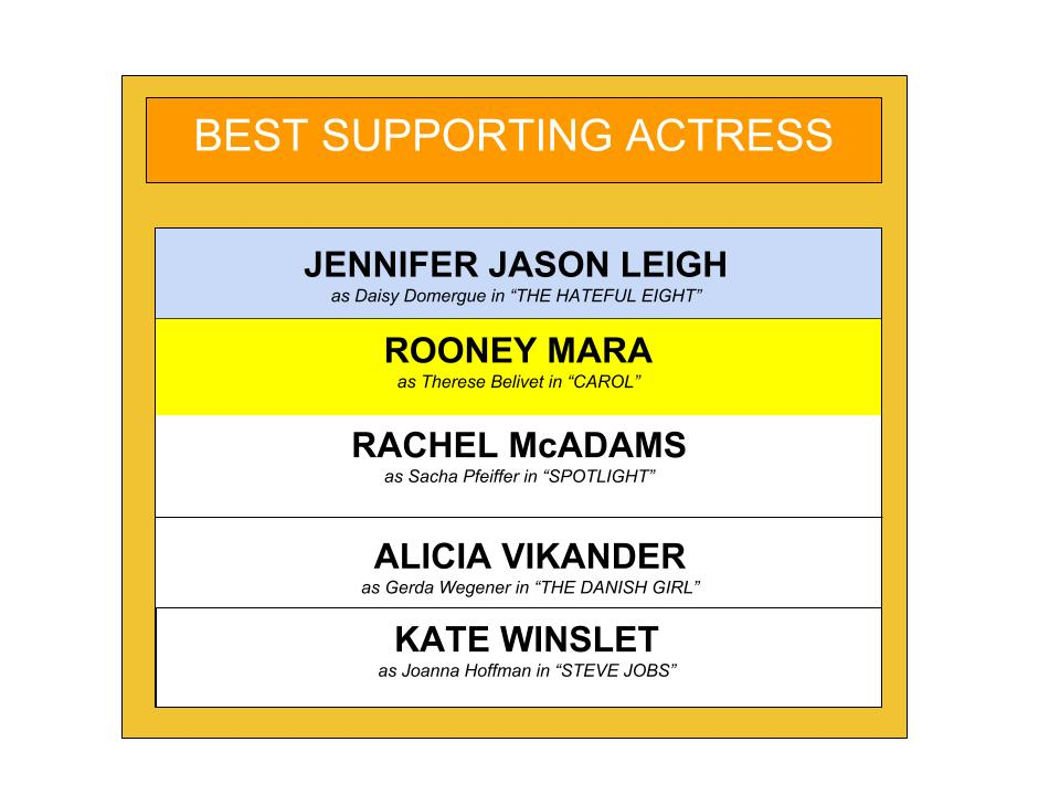 ACADEMY AWARD BEST SUPPORTING ACTRESS
