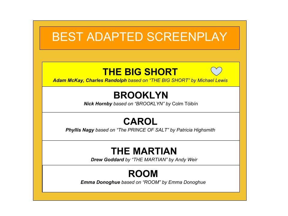 Academy Award Adapted Screenplay